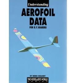 Understanding Aerofoil Data...